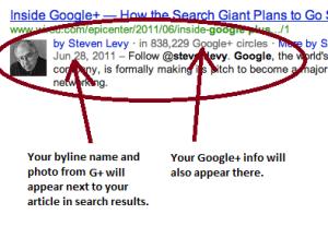 GoogleAuthorship